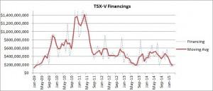 TSX-V financing
