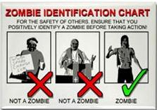 Zombie chart