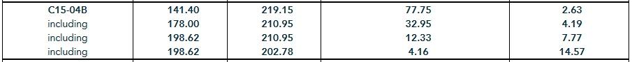 NH grades #1